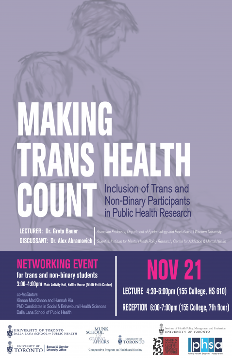 making-trans-health-count-poster-final