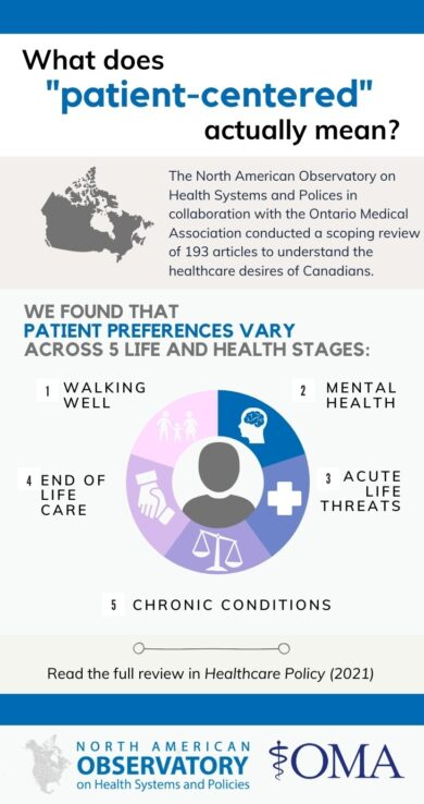 Infographic - patient centred care